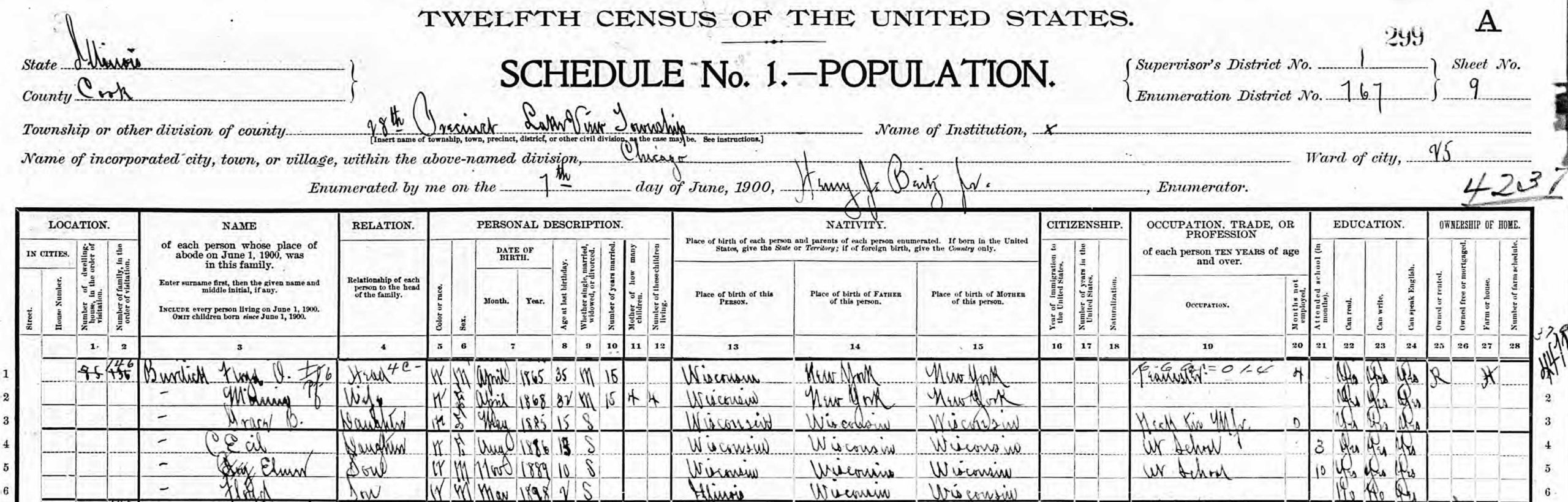 A form from the 1900 US Census